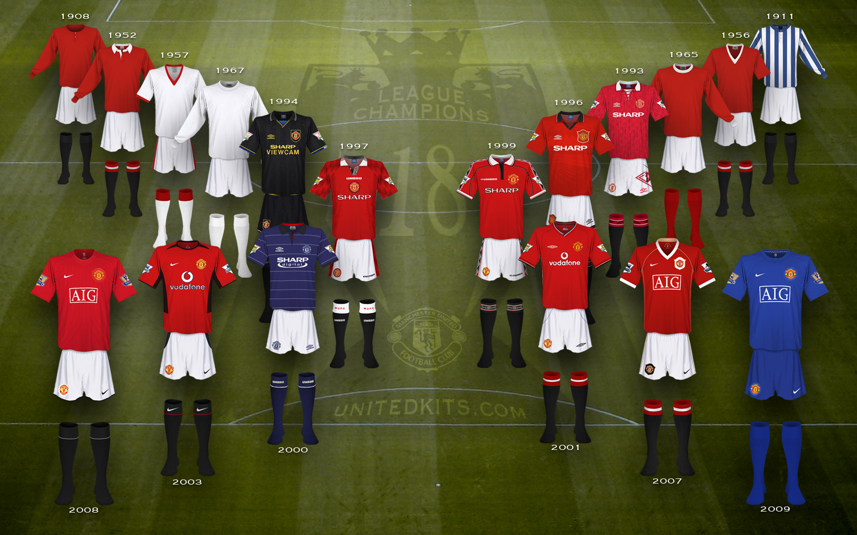 unitedkits com the definitive illustrated guide to manchester united kits free downloads united kits