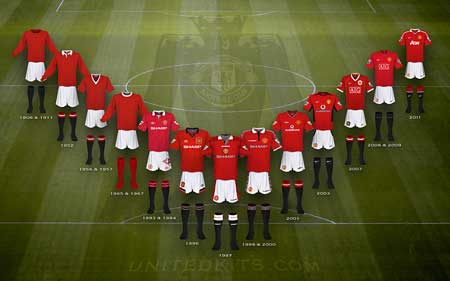 Unitedkits Com The Definitive Illustrated Guide To